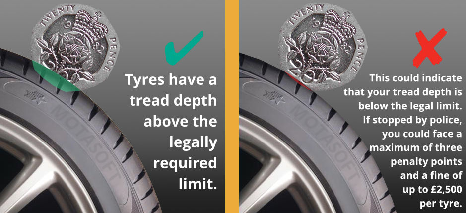 20p tyre tread test image - Tyres Armley